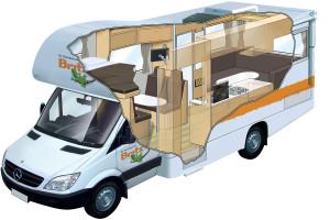 Britz New Zealand Campervan Hire Nz Motorhome Rental